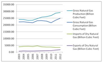 Natural-gas-image