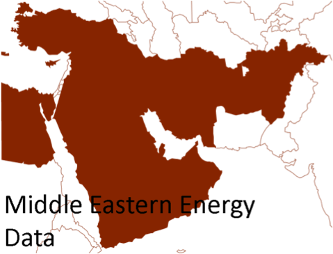 Middle_east_Energy_Data